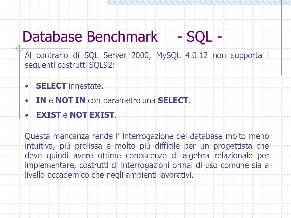 Database Benchmark - SQL - Interrogazione SQL Server 2000 Selezionare tutte le istanze di Tab1 che contengono tutte le istanze di Tab3 dove il campo CC è uguale al campo CC della tabella Tab2 e il campo CD di Tab2 è uguale a D1.