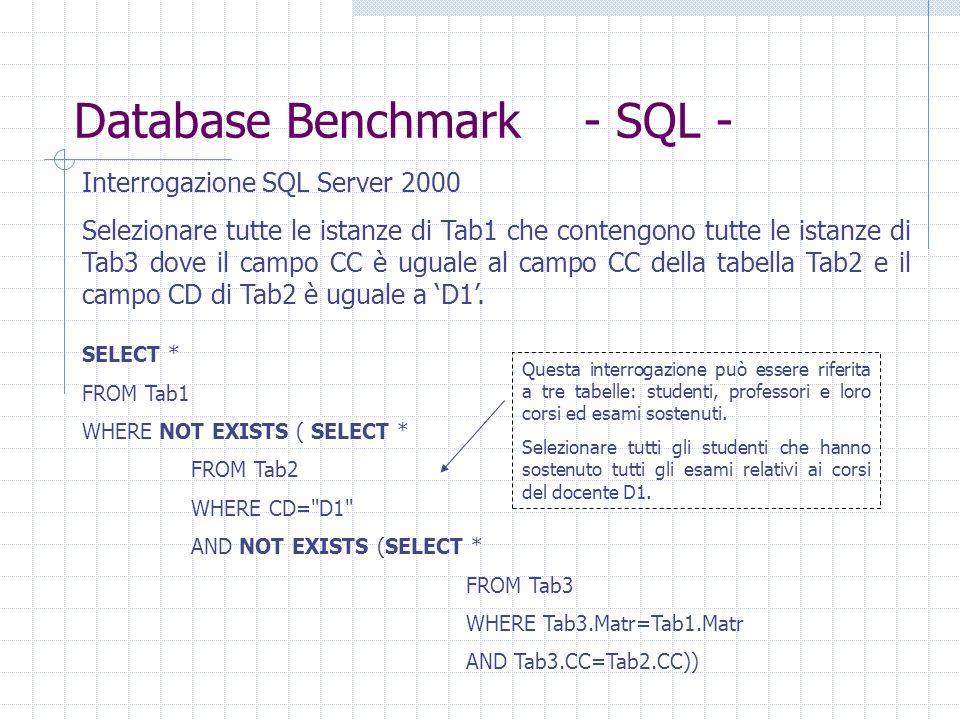 Database Benchmark - SQL - Relativa interrogazione MySQL 4.0.12 CREATE TABLE temptab ( )TYPE=HEAP SELECT Tab1.matr FROM Tab1,Tab2 LEFT JOIN Tab3 ON Tab3.matr=Tab1.matr AND Tab3.CC=Tab2.CC WHERE Tab2.CD= D1 AND Tab3.matr IS NULL AND Tab3.CC IS NULL; SELECT * FROM Tab1 LEFT JOIN temptab ON Tab1.MATR=temptab.matr WHERE temptab.matr IS NULL; DROP TABLE temptab; Creo una tabella temporanea e la riempio con i dati presi da una SELECT che implementa il costrutto EXIST.
