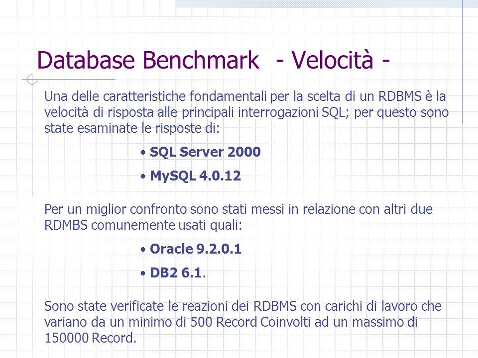 Database Benchmark- Velocità - (Sec) Nellinserimento MySQL risulta essere fino al 57% più veloce di SQL Server 2000 che quando raggiunge i 100000 Record inseriti pianta lapplicazione il 40% delle volte.