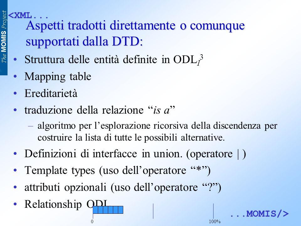 <XML......MOMIS/> Aspetti tradotti direttamente o comunque supportati dalla DTD: Struttura delle entità definite in ODL I 3 Mapping table Ereditarietà traduzione della relazione is a –algoritmo per lesplorazione ricorsiva della discendenza per costruire la lista di tutte le possibili alternative.