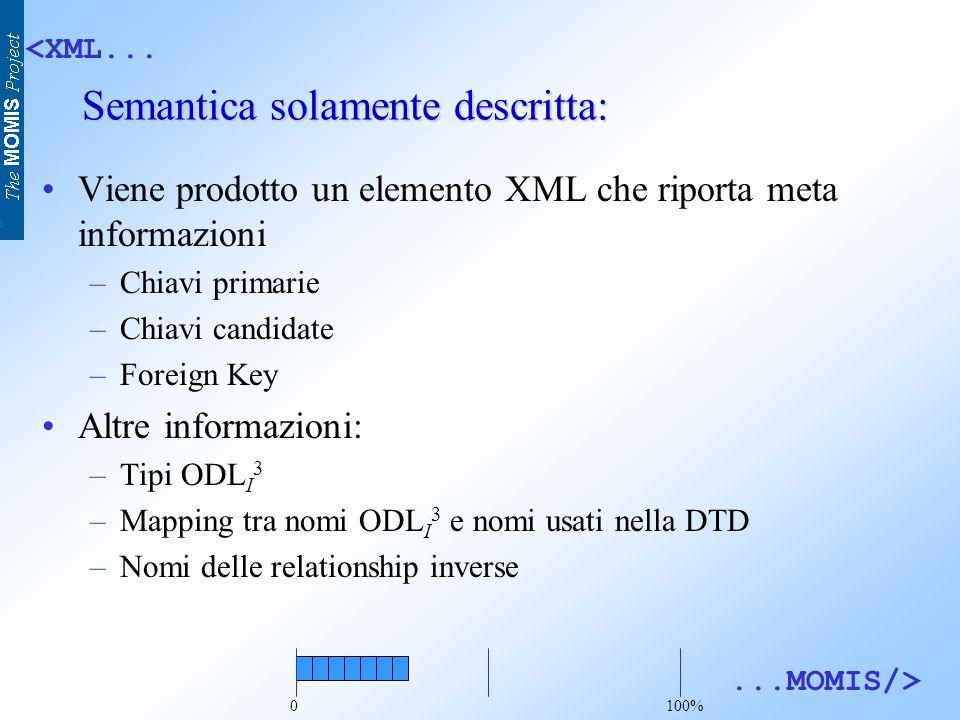 <XML......MOMIS/> Semantica solamente descritta: Viene prodotto un elemento XML che riporta meta informazioni –Chiavi primarie –Chiavi candidate –Foreign Key Altre informazioni: –Tipi ODL I 3 –Mapping tra nomi ODL I 3 e nomi usati nella DTD –Nomi delle relationship inverse 0100%