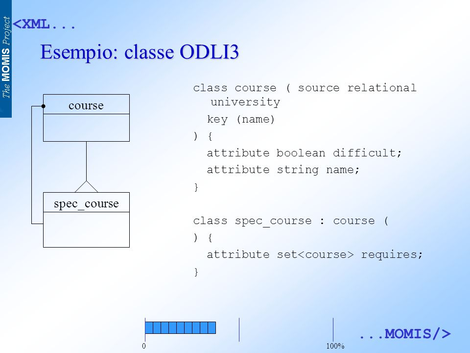<XML......MOMIS/> Esempio: classe ODLI3 class course ( source relational university key (name) ) { attribute boolean difficult; attribute string name;