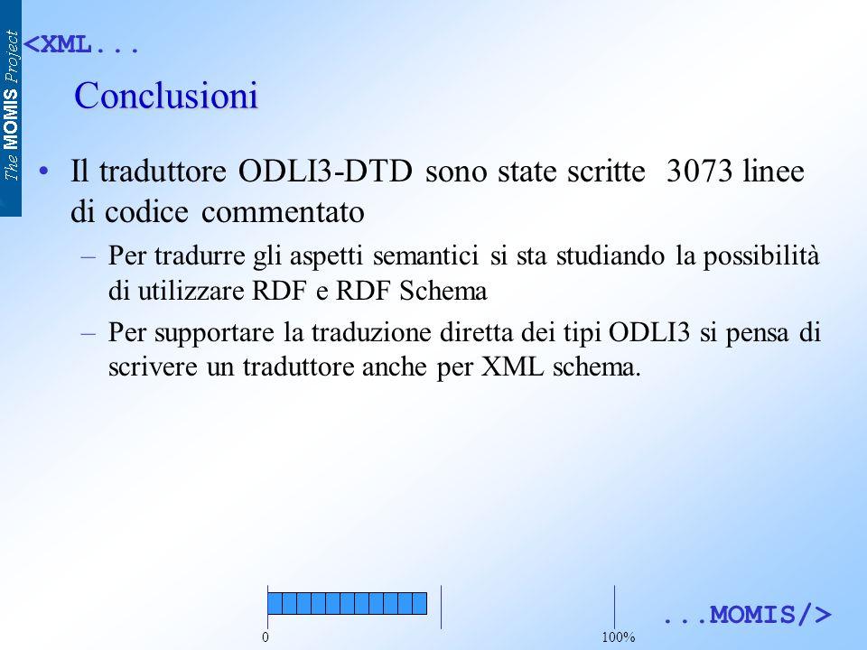 <XML......MOMIS/> Conclusioni Il traduttore ODLI3-DTD sono state scritte 3073 linee di codice commentato –Per tradurre gli aspetti semantici si sta studiando la possibilità di utilizzare RDF e RDF Schema –Per supportare la traduzione diretta dei tipi ODLI3 si pensa di scrivere un traduttore anche per XML schema.