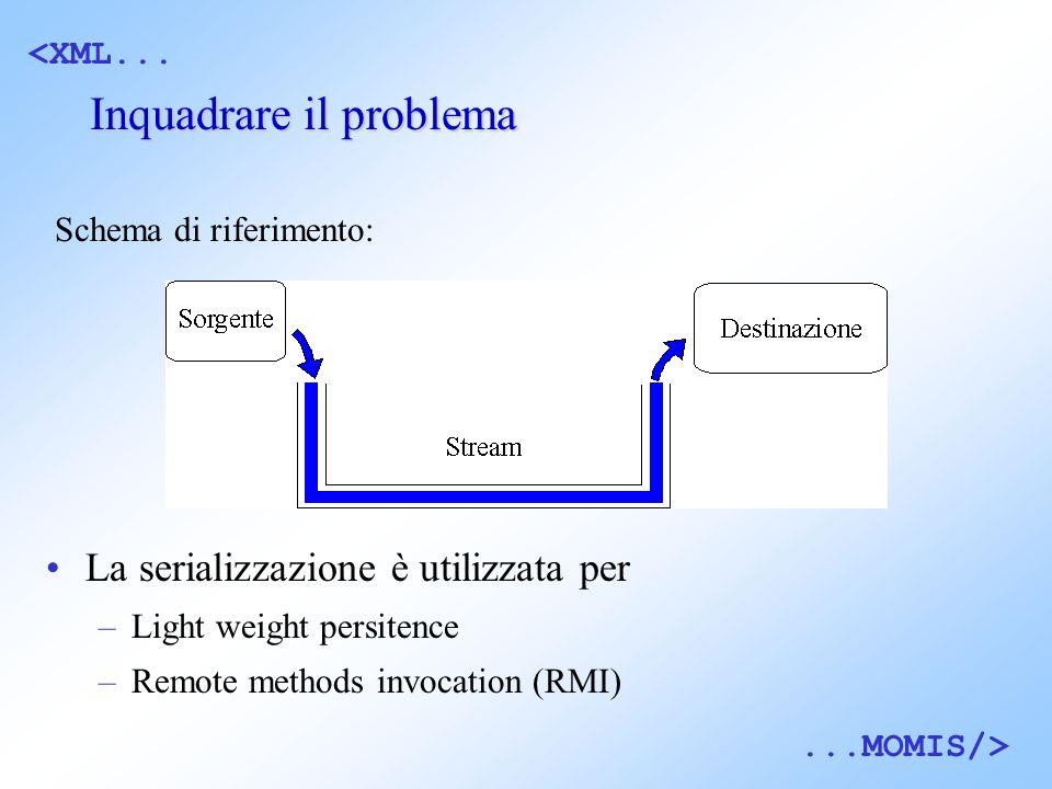 <XML......MOMIS/> Inquadrare il problema La serializzazione è utilizzata per –Light weight persitence –Remote methods invocation (RMI) Schema di riferimento: