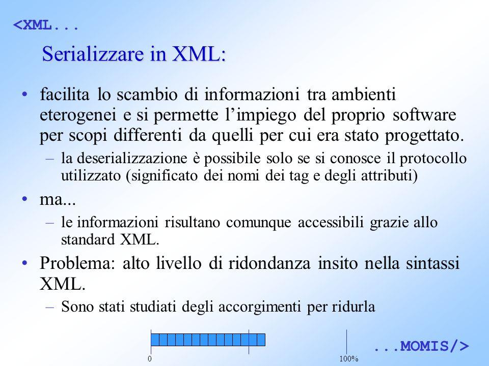 <XML......MOMIS/> Serializzare in XML: facilita lo scambio di informazioni tra ambienti eterogenei e si permette limpiego del proprio software per scopi differenti da quelli per cui era stato progettato.
