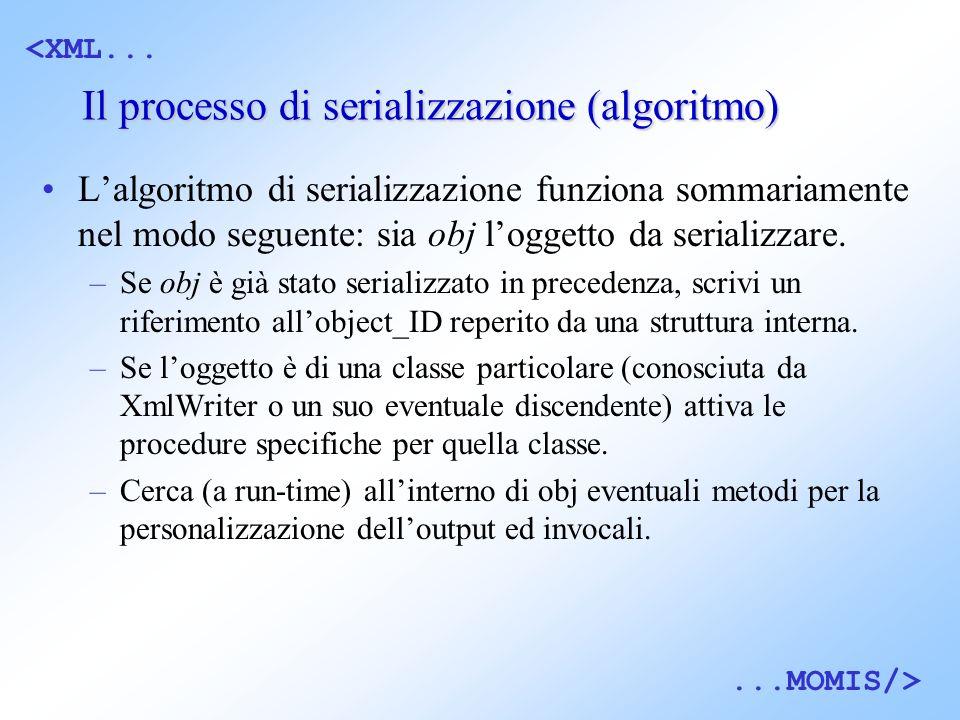 <XML......MOMIS/> Il processo di serializzazione (algoritmo) Lalgoritmo di serializzazione funziona sommariamente nel modo seguente: sia obj loggetto da serializzare.