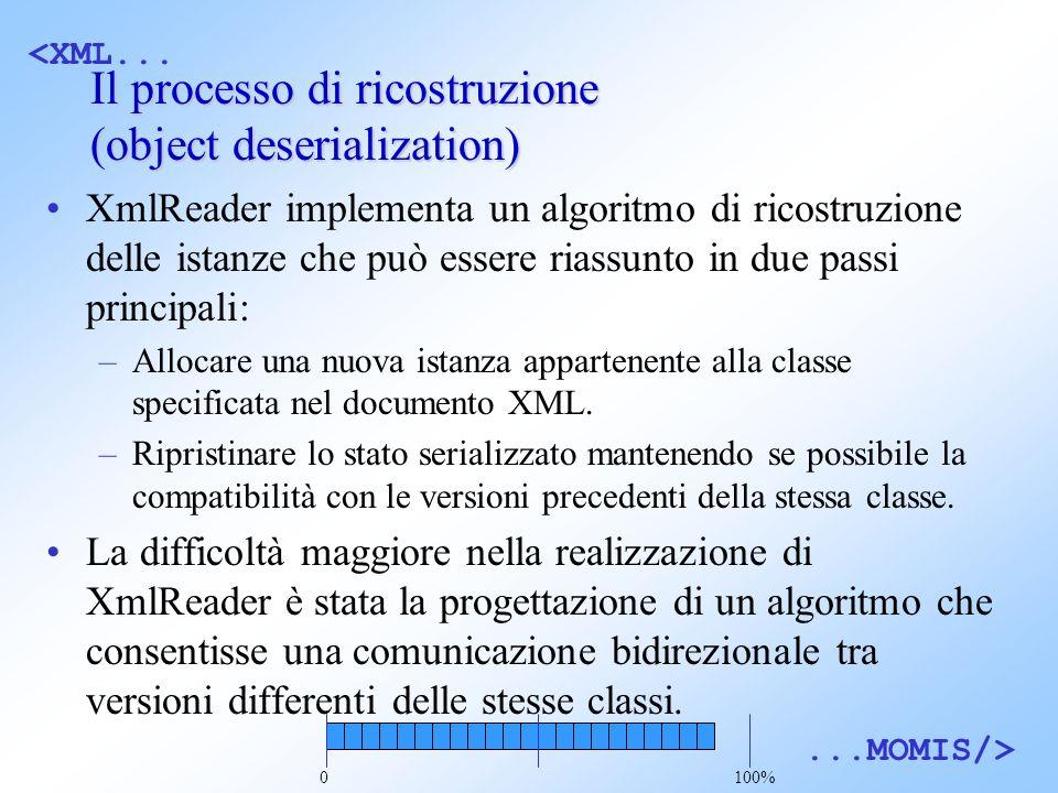 <XML......MOMIS/> Il processo di ricostruzione (object deserialization) XmlReader implementa un algoritmo di ricostruzione delle istanze che può essere riassunto in due passi principali: –Allocare una nuova istanza appartenente alla classe specificata nel documento XML.