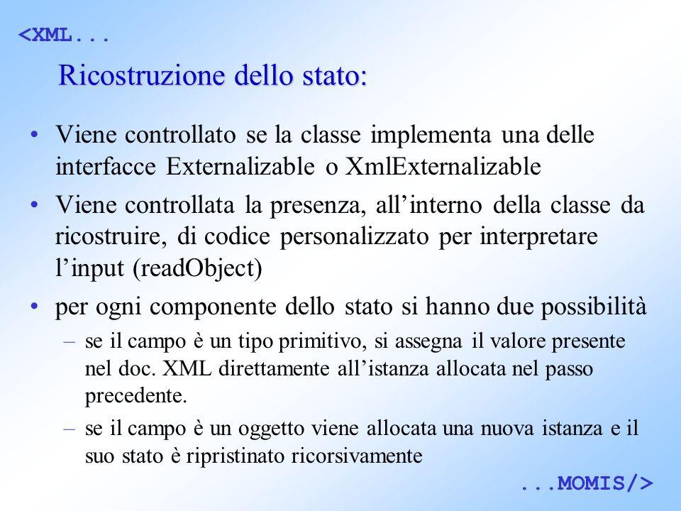 <XML......MOMIS/> Ricostruzione dello stato: Viene controllato se la classe implementa una delle interfacce Externalizable o XmlExternalizable Viene controllata la presenza, allinterno della classe da ricostruire, di codice personalizzato per interpretare linput (readObject) per ogni componente dello stato si hanno due possibilità –se il campo è un tipo primitivo, si assegna il valore presente nel doc.