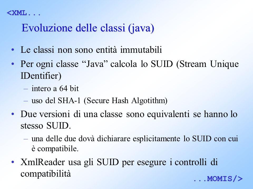 <XML......MOMIS/> Evoluzione delle classi (java) Le classi non sono entità immutabili Per ogni classe Java calcola lo SUID (Stream Unique IDentifier) –intero a 64 bit –uso del SHA-1 (Secure Hash Algotithm) Due versioni di una classe sono equivalenti se hanno lo stesso SUID.
