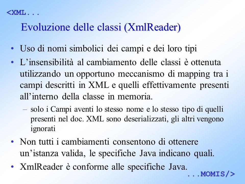 <XML......MOMIS/> Evoluzione delle classi (XmlReader) Uso di nomi simbolici dei campi e dei loro tipi Linsensibilità al cambiamento delle classi è ottenuta utilizzando un opportuno meccanismo di mapping tra i campi descritti in XML e quelli effettivamente presenti allinterno della classe in memoria.
