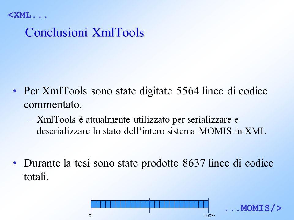 <XML......MOMIS/> Conclusioni XmlTools Per XmlTools sono state digitate 5564 linee di codice commentato.
