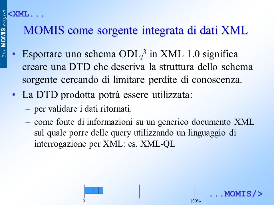 <XML......MOMIS/> ODLI3 vs DTD di XML 1.0 ODLI3 relazioni fondamentali: –Part-of –Kind-of –Is a vincoli di integrità, relazioni intensionali, relazioni estensionali, chiavi DTD: relazioni fondamentali: – Part-of – Kind-of solo in forma implicita Non ci sono altri strumenti.