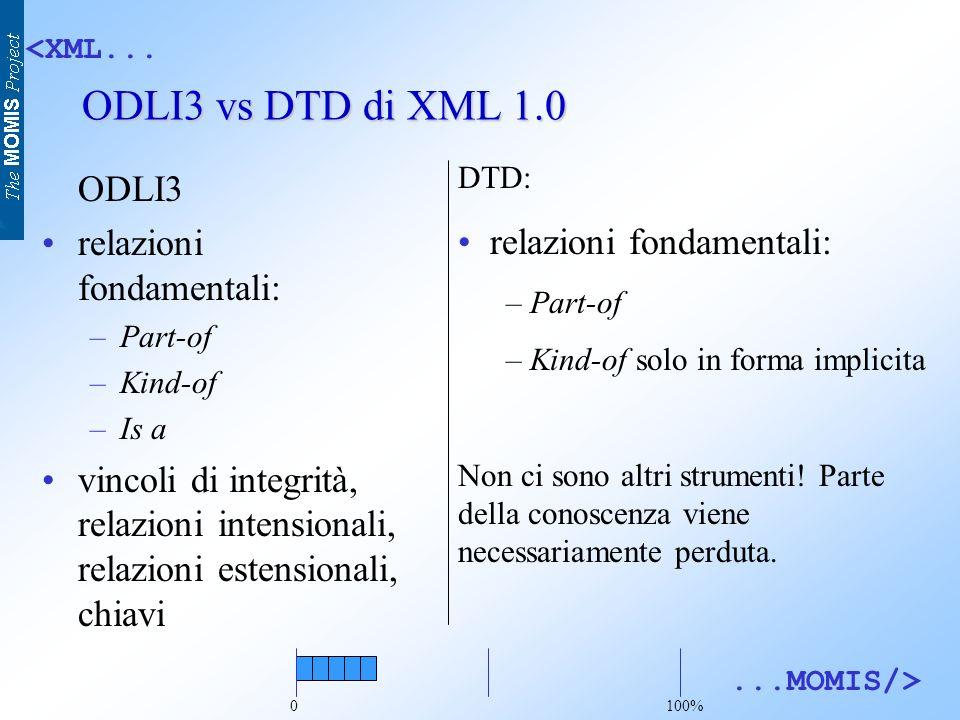 <XML......MOMIS/> XmlReader, altre caratteristiche Supporta la ricostruzione di istanze anche per i documenti Bilanciati.