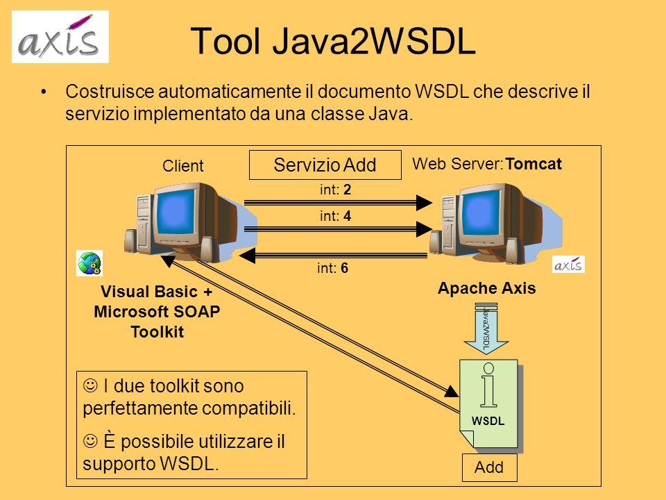 Tool Java2WSDL Costruisce automaticamente il documento WSDL che descrive il servizio implementato da una classe Java. Client Visual Basic + Microsoft