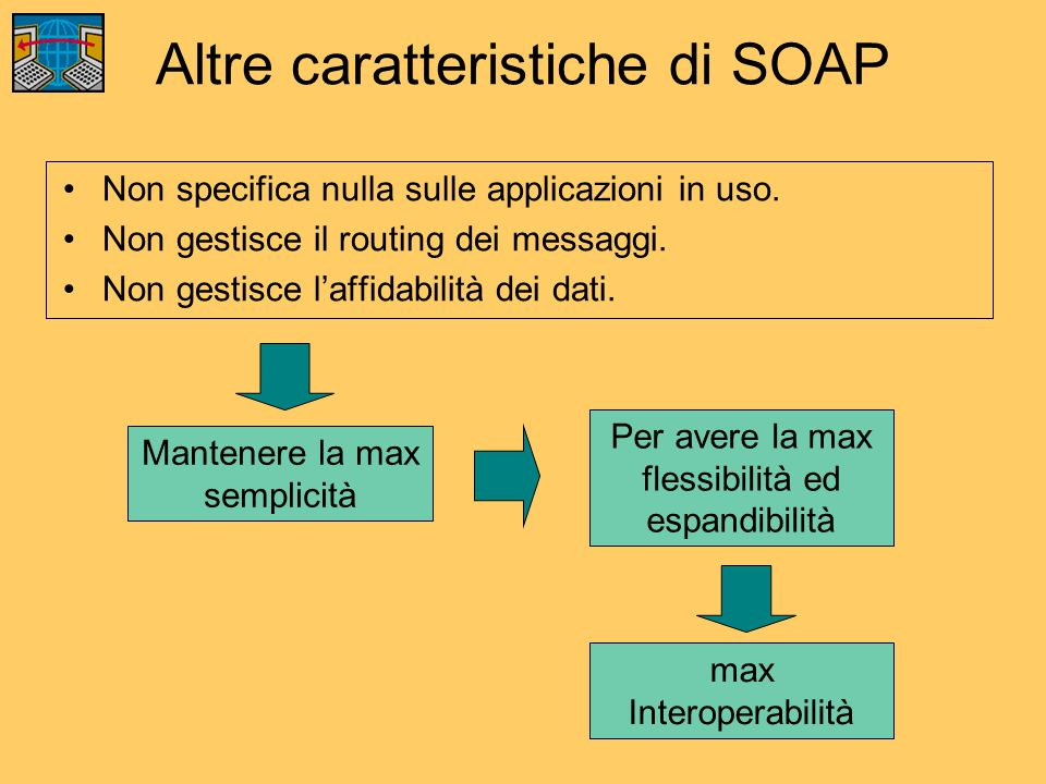 Altre caratteristiche di SOAP Non specifica nulla sulle applicazioni in uso. Non gestisce il routing dei messaggi. Non gestisce laffidabilità dei dati