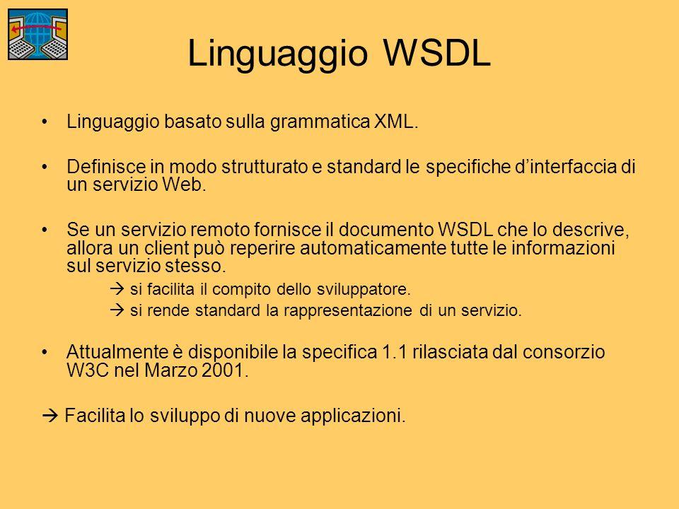 Linguaggio WSDL Linguaggio basato sulla grammatica XML. Definisce in modo strutturato e standard le specifiche dinterfaccia di un servizio Web. Se un