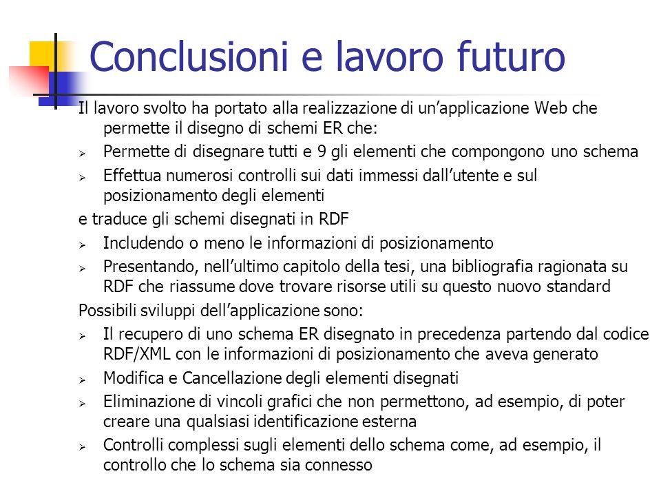 Conclusioni e lavoro futuro Il lavoro svolto ha portato alla realizzazione di unapplicazione Web che permette il disegno di schemi ER che: Permette di