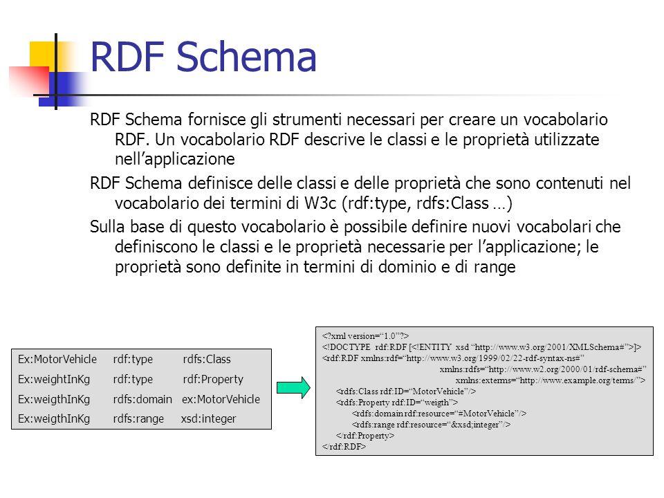 RDF Schema RDF Schema fornisce gli strumenti necessari per creare un vocabolario RDF.