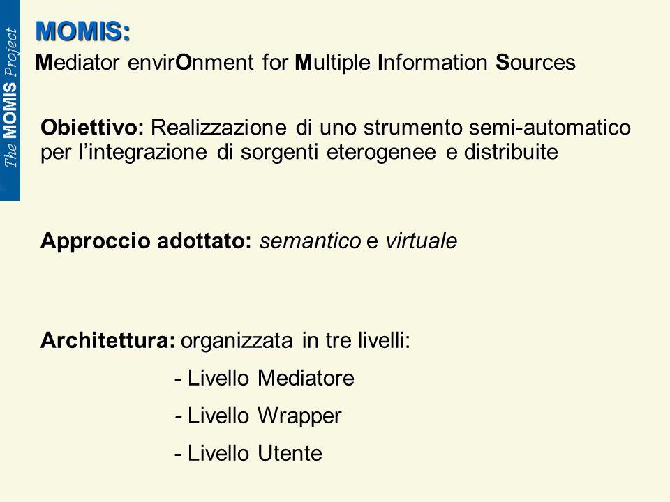MOMIS: Mediator envirOnment for Multiple Information Sources Obiettivo: Realizzazione di uno strumento semi-automatico per lintegrazione di sorgenti eterogenee e distribuite Approccio adottato: semantico e virtuale Architettura: organizzata in tre livelli: - Livello Mediatore - - Livello Wrapper - Livello Utente
