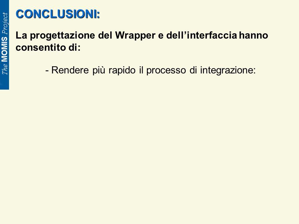 CONCLUSIONI: La progettazione del Wrapper e dellinterfaccia hanno consentito di: - Rendere più rapido il processo di integrazione: