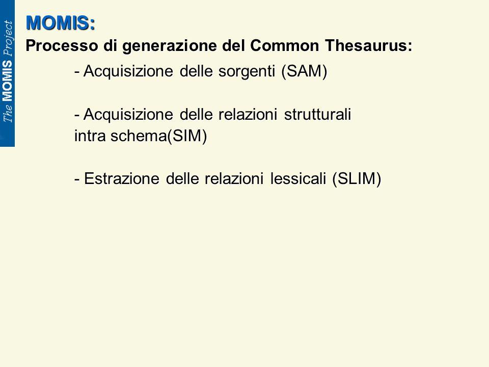 MOMIS: Processo di generazione del Common Thesaurus: - Acquisizione delle sorgenti (SAM) - Acquisizione delle relazioni strutturali intra schema(SIM) - Estrazione delle relazioni lessicali (SLIM)