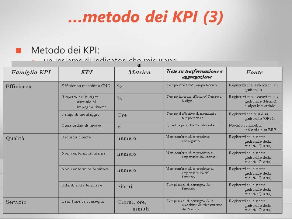 …metodo dei KPI (3) Metodo dei KPI: un insieme di indicatori che misurano: prestazioni di efficienza; livello di servizio; qualità dei processi aziend