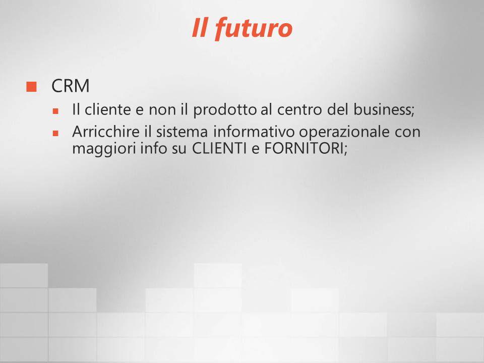 Il futuro CRM Il cliente e non il prodotto al centro del business; Arricchire il sistema informativo operazionale con maggiori info su CLIENTI e FORNI