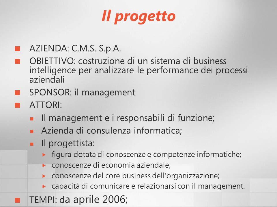 Il progetto AZIENDA: C.M.S. S.p.A. OBIETTIVO: costruzione di un sistema di business intelligence per analizzare le performance dei processi aziendali