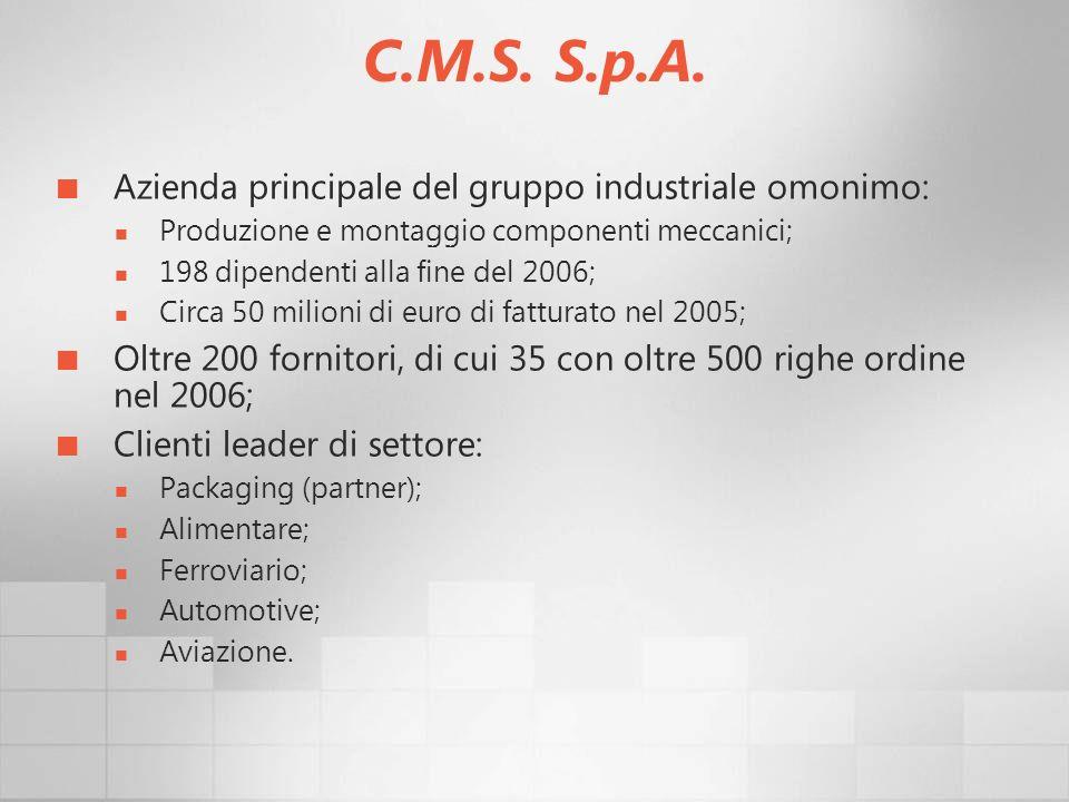 C.M.S. S.p.A. Azienda principale del gruppo industriale omonimo: Produzione e montaggio componenti meccanici; 198 dipendenti alla fine del 2006; Circa