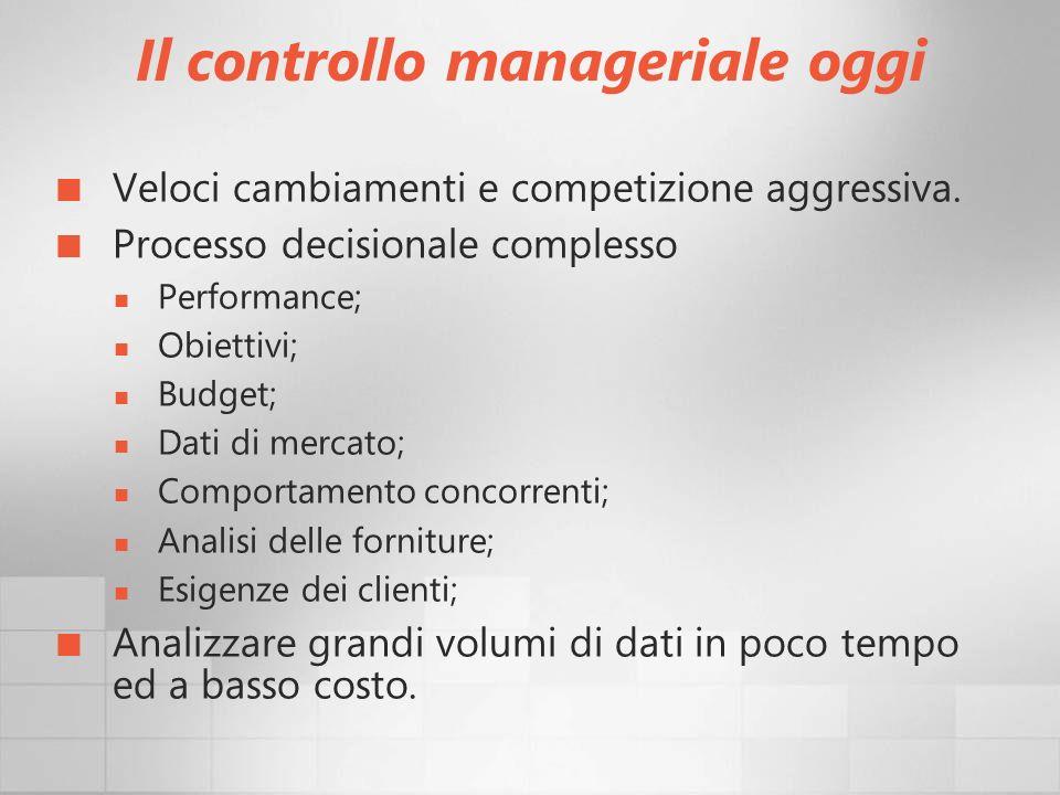 Il controllo manageriale oggi Veloci cambiamenti e competizione aggressiva. Processo decisionale complesso Performance; Obiettivi; Budget; Dati di mer