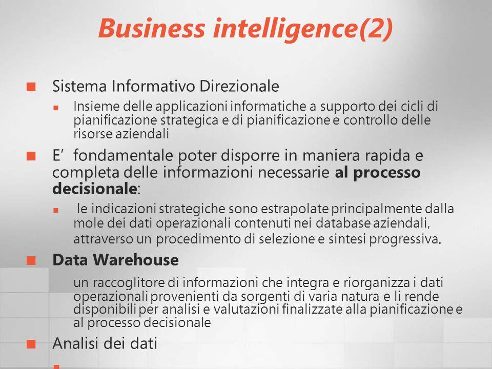 Business intelligence(2) Sistema Informativo Direzionale Insieme delle applicazioni informatiche a supporto dei cicli di pianificazione strategica e d