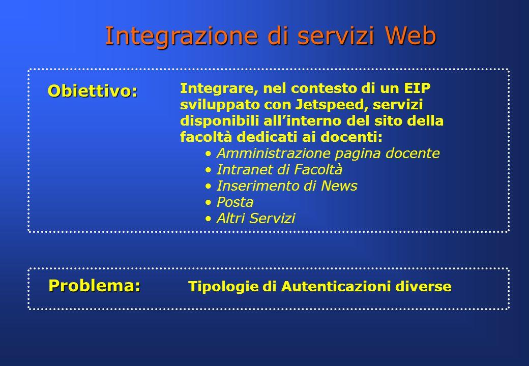 Integrazione di servizi Web Obiettivo: Integrare, nel contesto di un EIP sviluppato con Jetspeed, servizi disponibili allinterno del sito della facolt