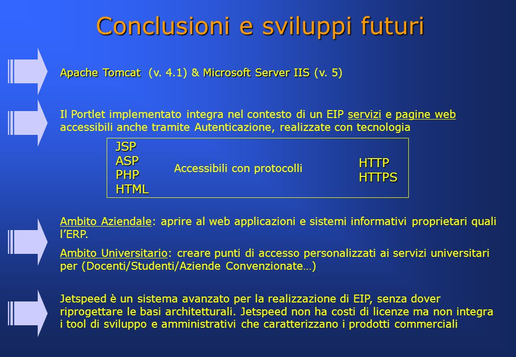 Conclusioni e sviluppi futuri Il Portlet implementato integra nel contesto di un EIP servizi e pagine web accessibili anche tramite Autenticazione, re