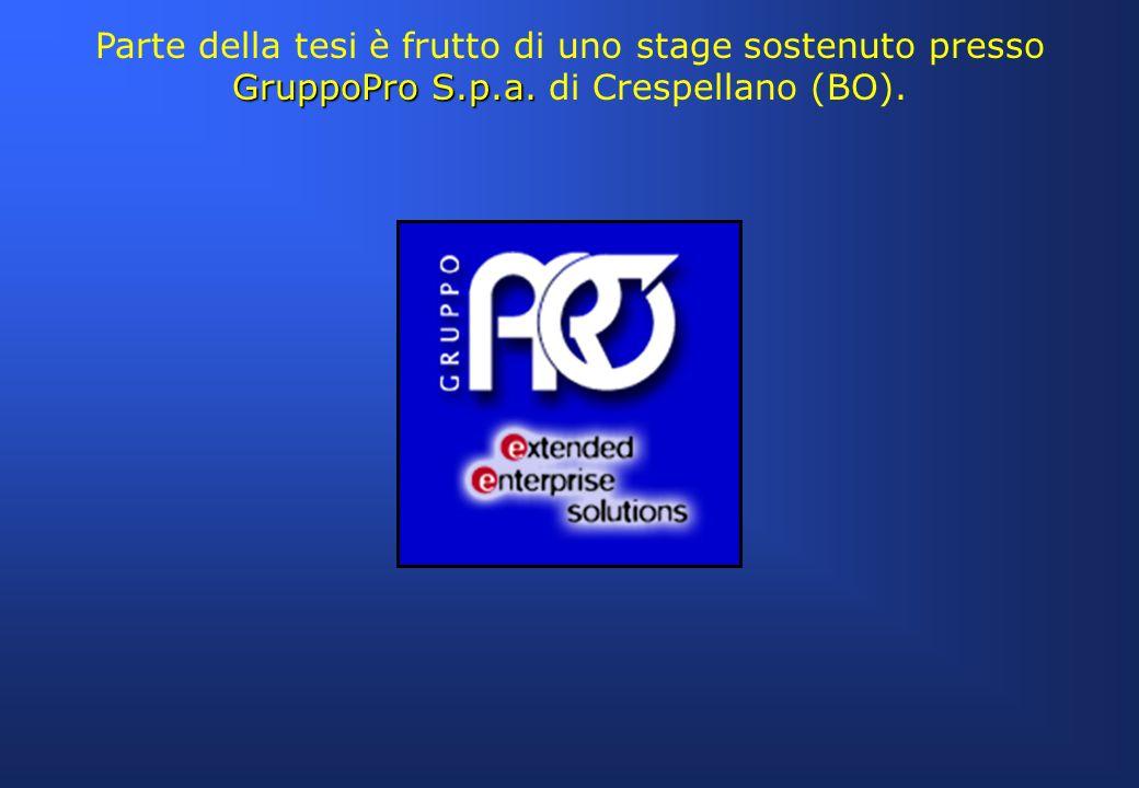 GruppoPro S.p.a. Parte della tesi è frutto di uno stage sostenuto presso GruppoPro S.p.a. di Crespellano (BO).