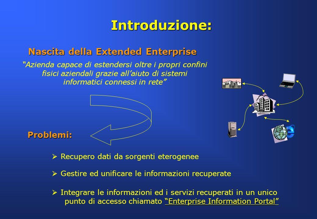 Introduzione: Definizione: Enterprise Information Portal sistema di distribuzione di informazioni È un sistema di distribuzione di informazioni basato sul Web Evolve le tecnologie dei Portali Internet quali Excite, Msn, Yahoo.