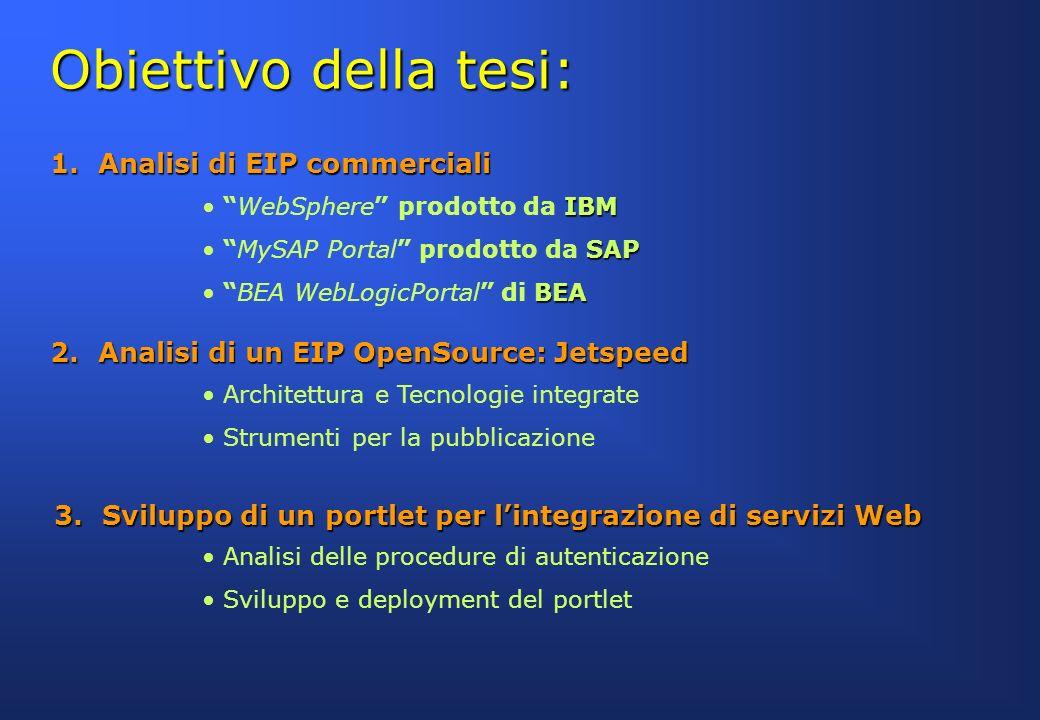Obiettivo della tesi: 2.Analisi di un EIP OpenSource: Jetspeed 1.Analisi di EIP commerciali IBM WebSphere prodotto da IBM SAP MySAP Portal prodotto da