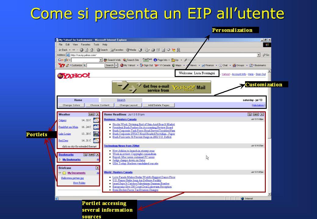 Come si presenta un EIP allutente