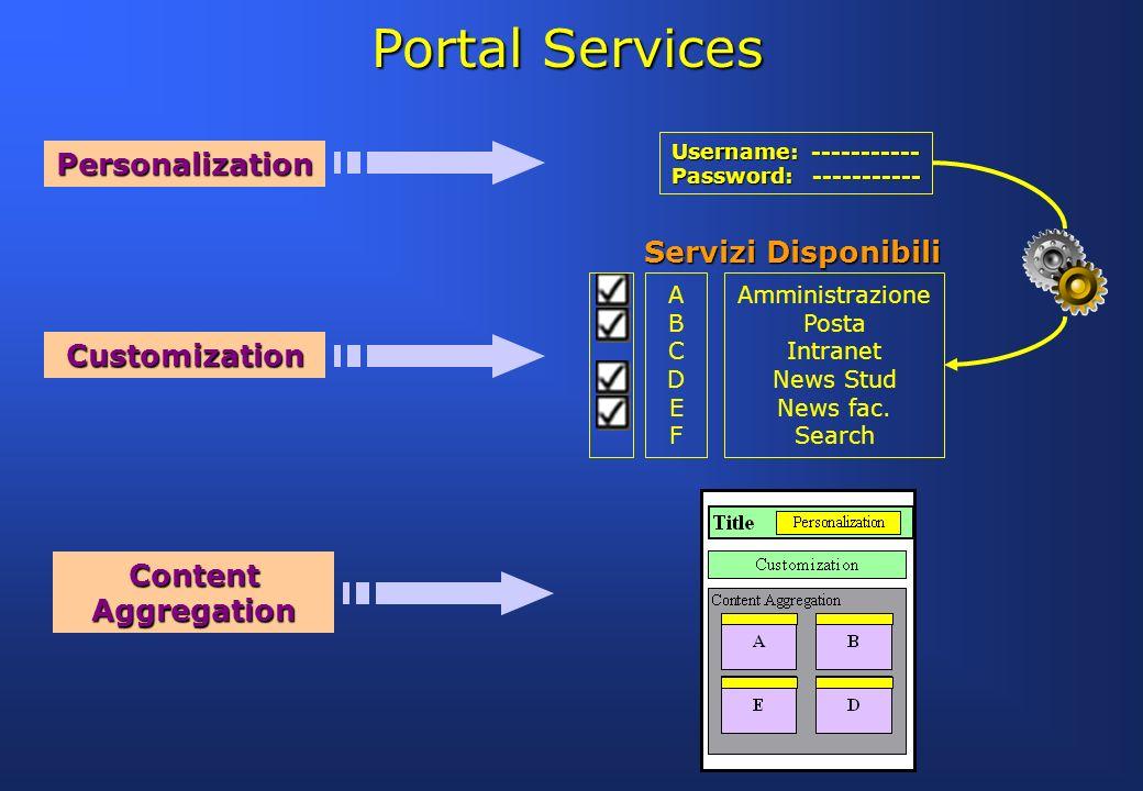 Portlet Componente Web Componente Web Sviluppato in Java Sviluppato in Java Estende le capacità di un Web Server (J2EE) Estende le capacità di un Web Server (J2EE) Inserirsi / agire autonomamente nel Portale Inserirsi / agire autonomamente nel Portale Aggregazione di più portlet in una stessa pagina Aggregazione di più portlet in una stessa pagina Portlet Specifications: Interfacce standard per linteroperabilità fra portlets e Portale