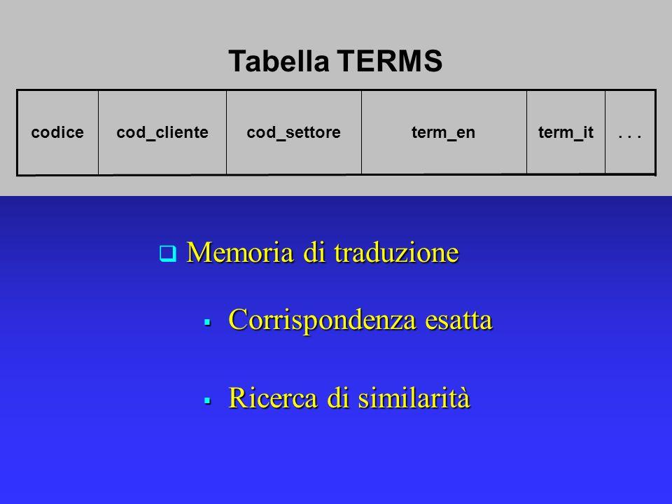 Memoria di traduzione Aiuto per la traduzione Pre-traduzione Corrispondenza esatta Corrispondenza esatta Ricerca di similarità Ricerca di similarità..