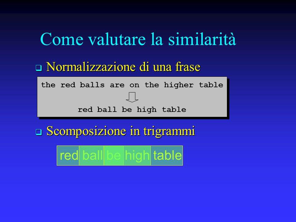 Scomposizione in trigrammi Scomposizione in trigrammi Normalizzazione di una frase Normalizzazione di una frase Come valutare la similarità red ball be high table Eliminazione di noise words Eliminazione di noise words Stemming Stemming the red balls are on the higher table red ball be high table the red balls are on the higher table red ball be high table