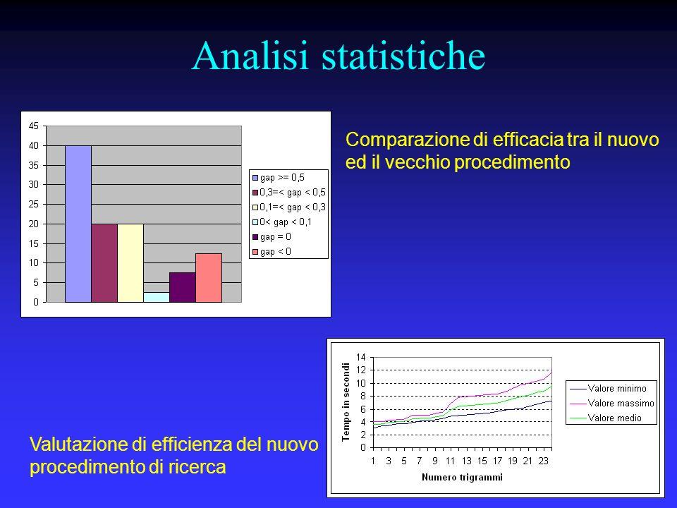 Comparazione di efficacia tra il nuovo ed il vecchio procedimento Valutazione di efficienza del nuovo procedimento di ricerca Analisi statistiche