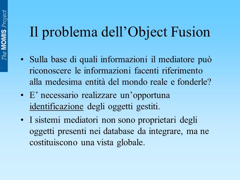 LObject Fusion UNIONE FUSIONE Duplicazione dellinformazione Incompletezza della risposta Correttezza della risposta Completezza della risposta Minimalità della risposta JOIN