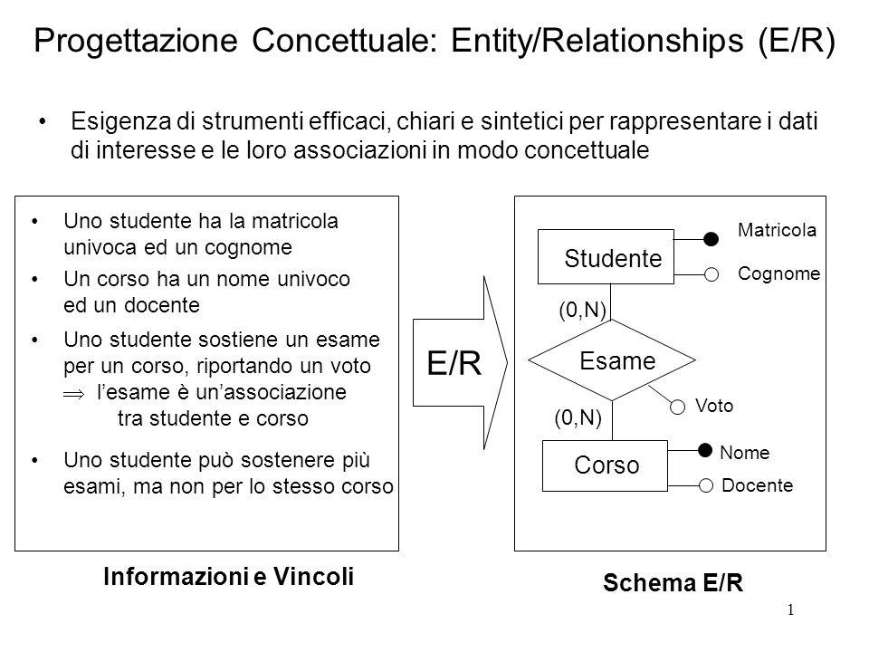 1 Progettazione Concettuale: Entity/Relationships (E/R) Esigenza di strumenti efficaci, chiari e sintetici per rappresentare i dati di interesse e le