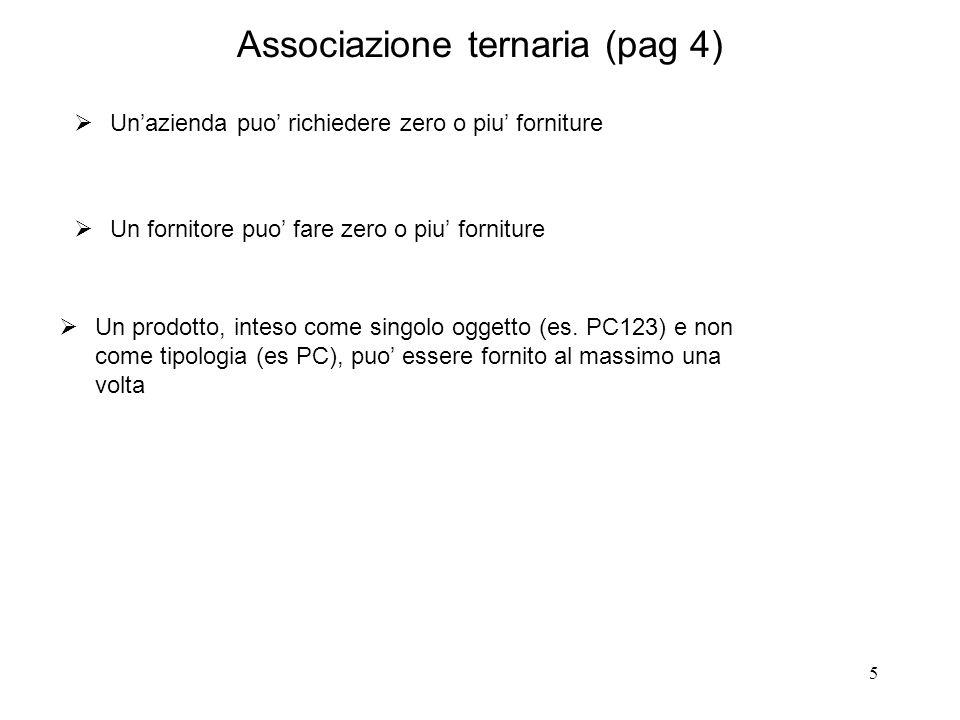 5 Associazione ternaria (pag 4) Unazienda puo richiedere zero o piu forniture Un fornitore puo fare zero o piu forniture Un prodotto, inteso come singolo oggetto (es.