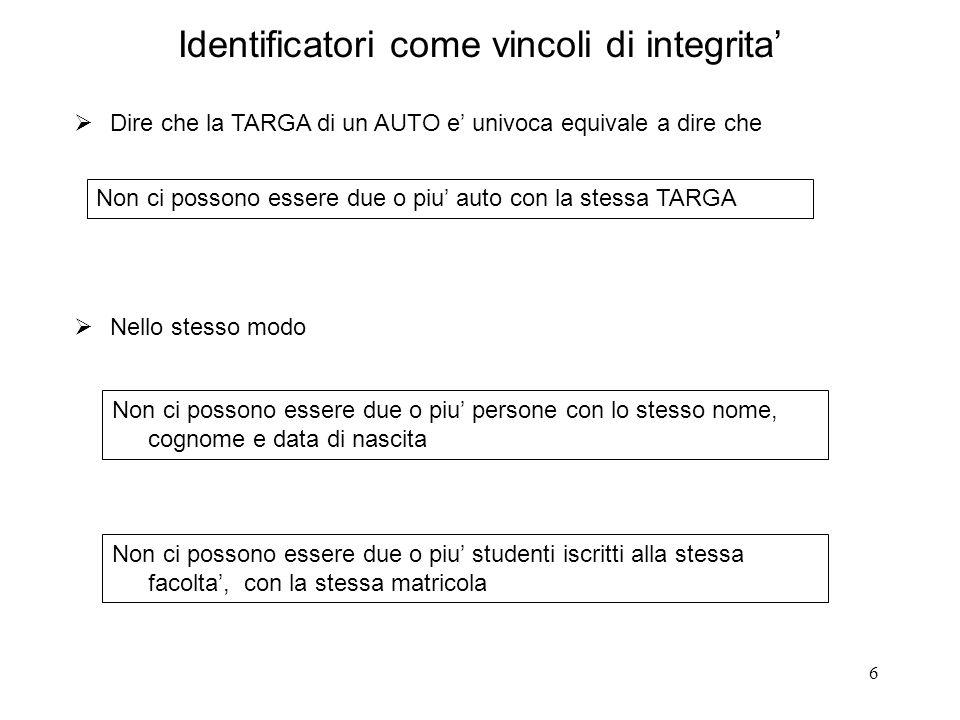 6 Identificatori come vincoli di integrita Dire che la TARGA di un AUTO e univoca equivale a dire che Nello stesso modo Non ci possono essere due o pi
