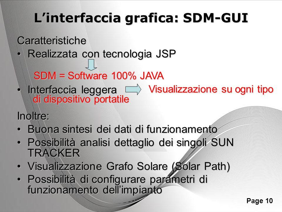 Powerpoint Templates Page 10 Linterfaccia grafica: SDM-GUI Caratteristiche Realizzata con tecnologia JSPRealizzata con tecnologia JSP Interfaccia legg