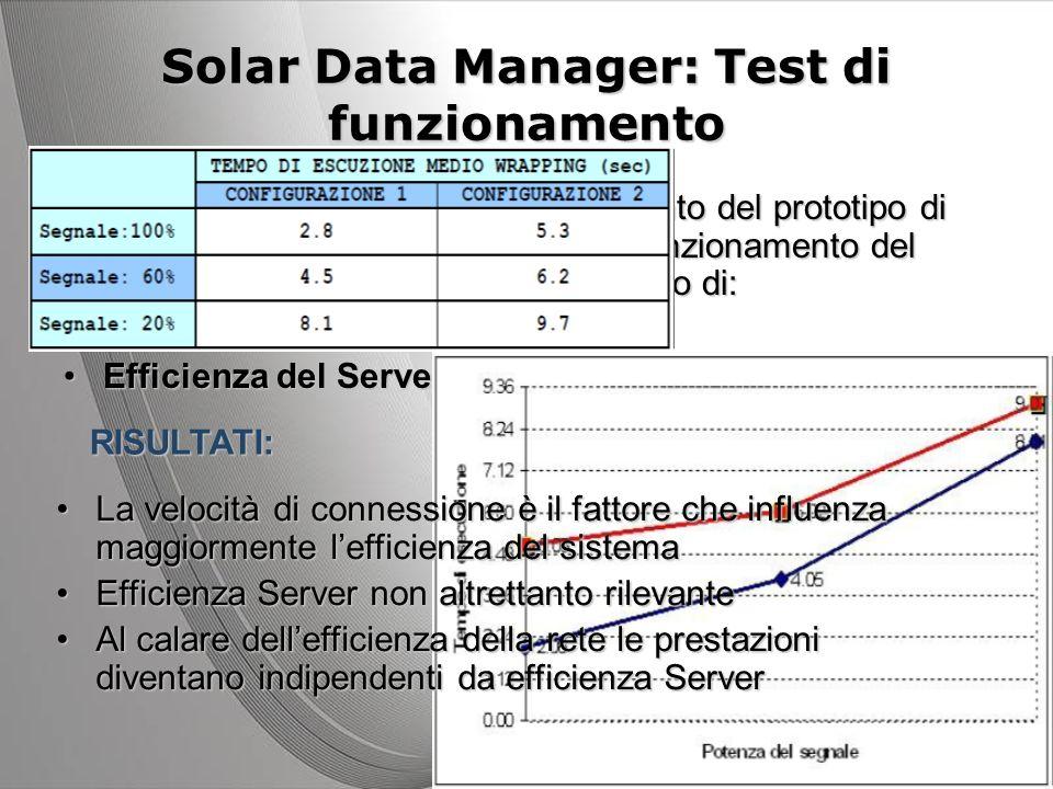 Powerpoint Templates Page 13 Solar Data Manager: Test di funzionamento Sono stati effettuati test di funzionamento del prototipo di SDM, in particolar