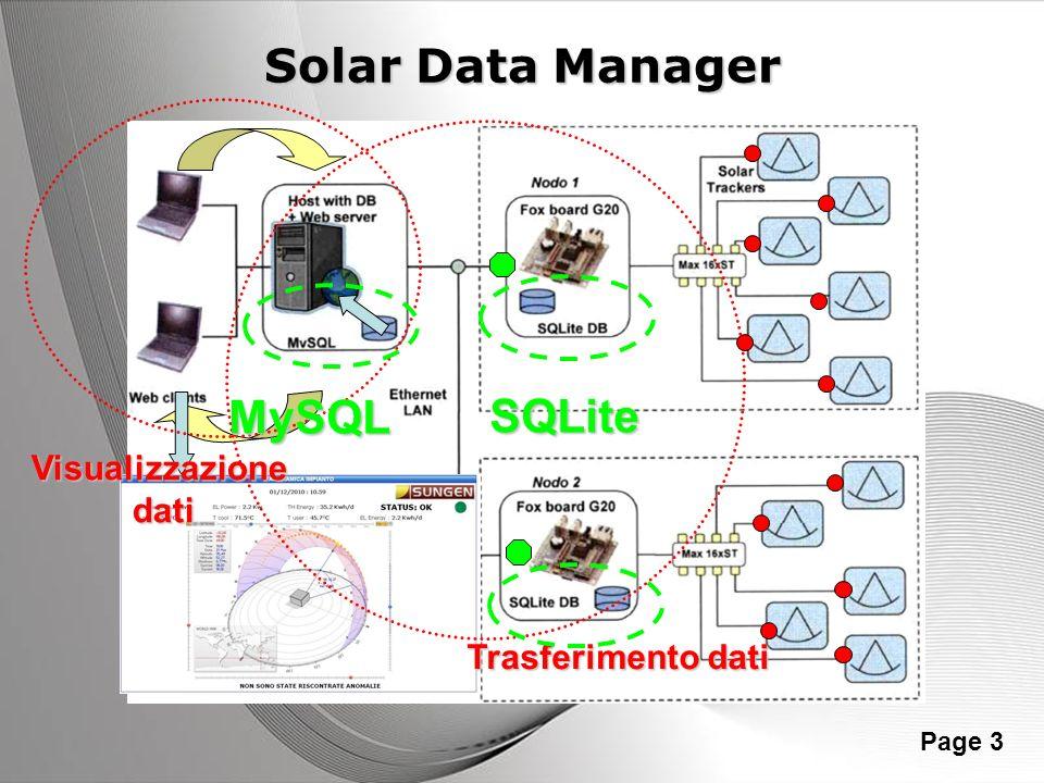 Powerpoint Templates Page 3 Solar Data Manager Trasferimento dati Visualizzazione dati dati SQLite MySQL