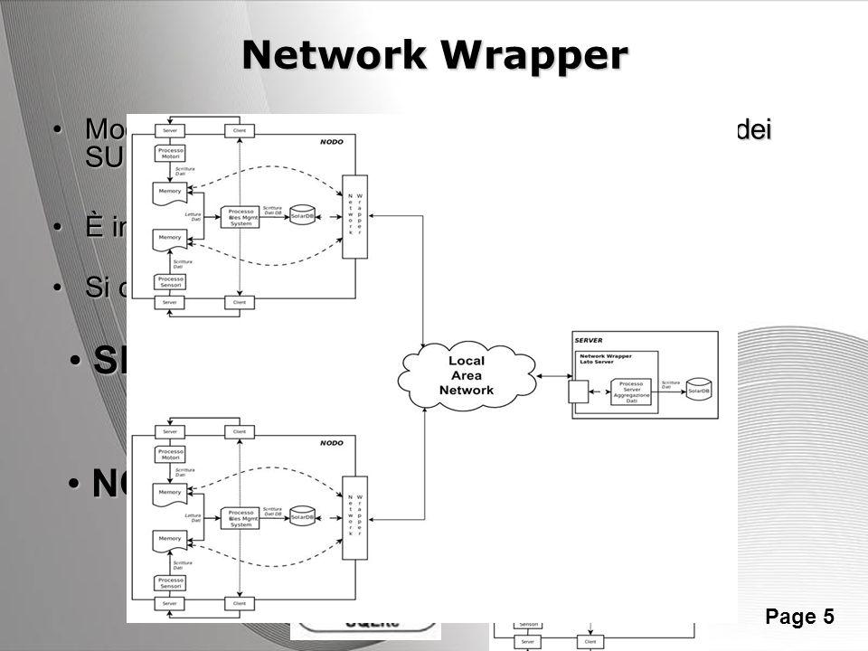 Powerpoint Templates Page 5 Network Wrapper Modulo per il trasferimento dei dati dai nodi remoti dei SUN TRACKER a Server CentraleModulo per il trasfe