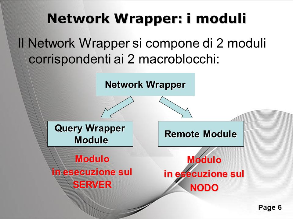 Powerpoint Templates Page 6 Network Wrapper: i moduli Il Network Wrapper si compone di 2 moduli corrispondenti ai 2 macroblocchi: Network Wrapper Quer